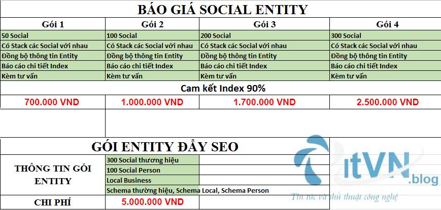 Bảng báo giá dịch vụ Entity SEO 2020