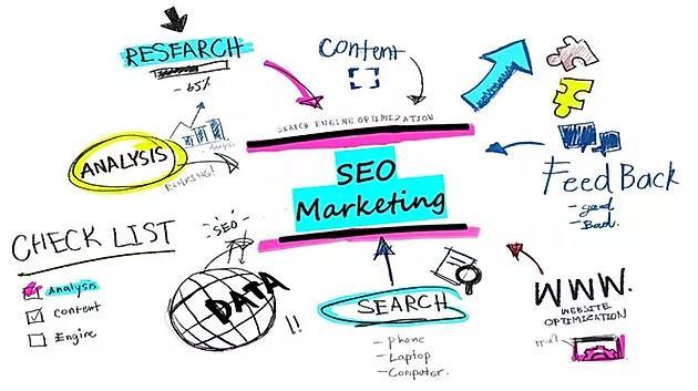 Chiếc lược Seo marketing
